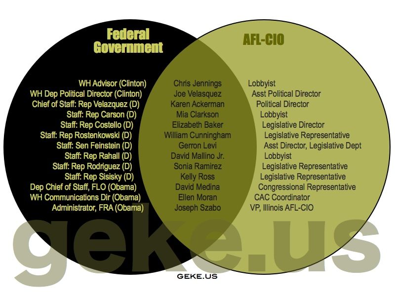 House of reps congress venn diagram electrical wiring diagram geke venn diagrams rh geke us jefferson and hamilton venn diagram forest venn diagram ccuart Gallery